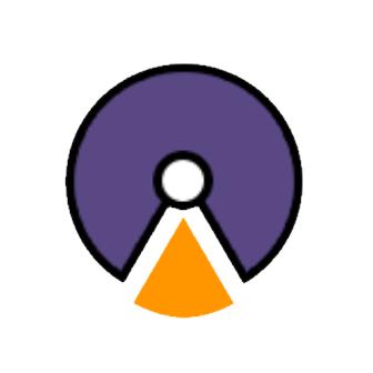 FusionCharts Suite XT (โปรแกรมสำหรับวิเคราะห์ข้อมูล ในรูปแบบกราฟแผนภูมิ)