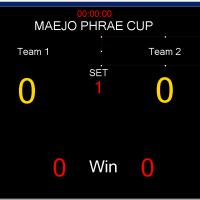 Scoreboard (โปรแกรม Scoreboard สกอร์บอร์ด ป้ายบอกคะแนน บน PC)