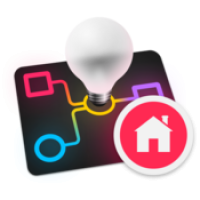 Oh My Mind! Family Mapping (โปรแกรมสร้างแผนผังหน้าที่คนในครอบครัว บน Mac)
